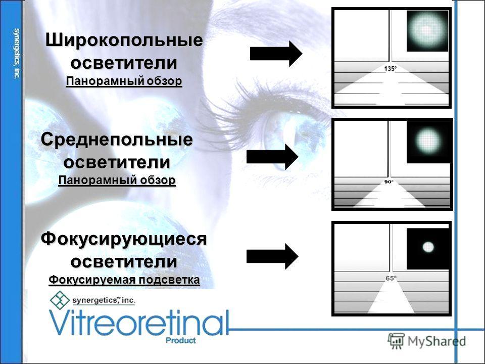 Широкопольные осветители Панорамный обзор Фокусирующиеся осветители Фокусируемая подсветка Среднепольныеосветители Панорамный обзор