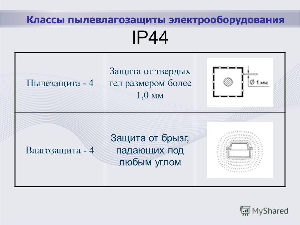 Классы пылевлагозащиты электрооборудования IP44 Пылезащита - 4 Защита от твердых тел размером более 1,0 мм Влагозащита - 4 Защита от брызг, падающих под любым углом