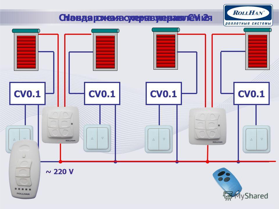 ~ 220 V Стандартная схема управления ~ 220 V CV0.1 Новая схема управления CV 2