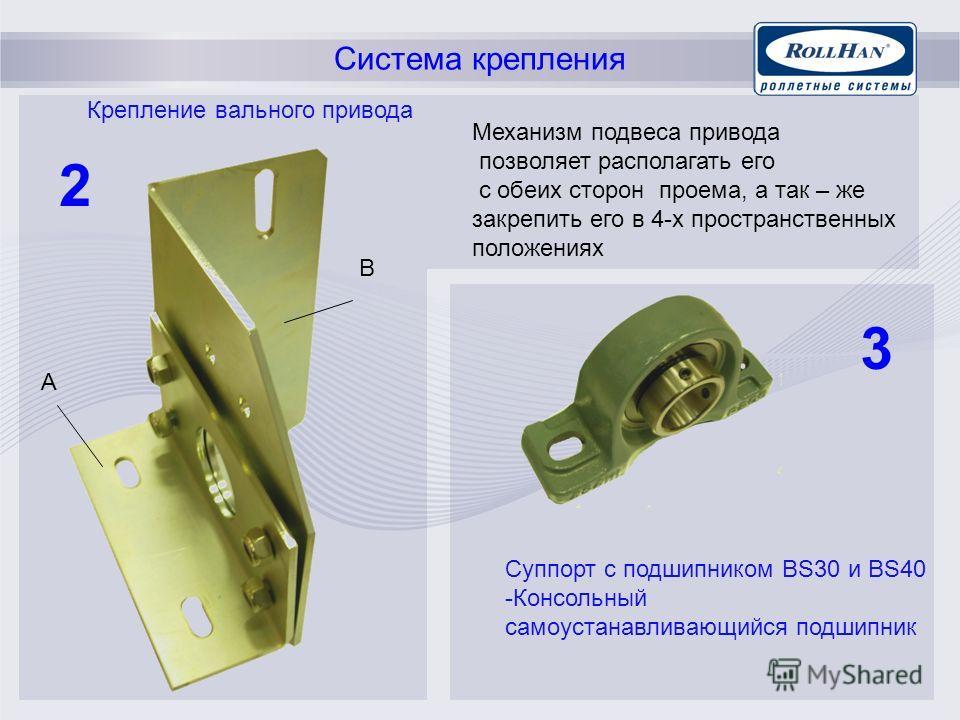 Система крепления Суппорт с подшипником BS30 и BS40 -Консольный самоустанавливающийся подшипник Крепление вального привода Механизм подвеса привода позволяет располагать его с обеих сторон проема, а так – же закрепить его в 4-х пространственных полож