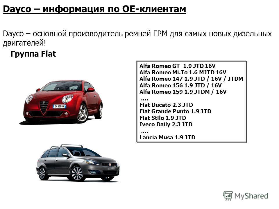 Группа Fiat Alfa Romeo GT 1.9 JTD 16V Alfa Romeo Mi.To 1.6 MJTD 16V Alfa Romeo 147 1.9 JTD / 16V / JTDM Alfa Romeo 156 1.9 JTD / 16V Alfa Romeo 159 1.9 JTDM / 16V …. Fiat Ducato 2.3 JTD Fiat Grande Punto 1.9 JTD Fiat Stilo 1.9 JTD Iveco Daily 2.3 JTD
