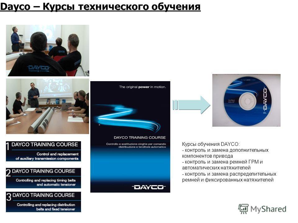 Dayco – Курсы технического обучения Курсы обучения DAYCO: - контроль и замена дополнительных компонентов привода - контроль и замена ремней ГРМ и автоматических натяжителей - контроль и замена распределительных ремней и фиксированных натяжителей