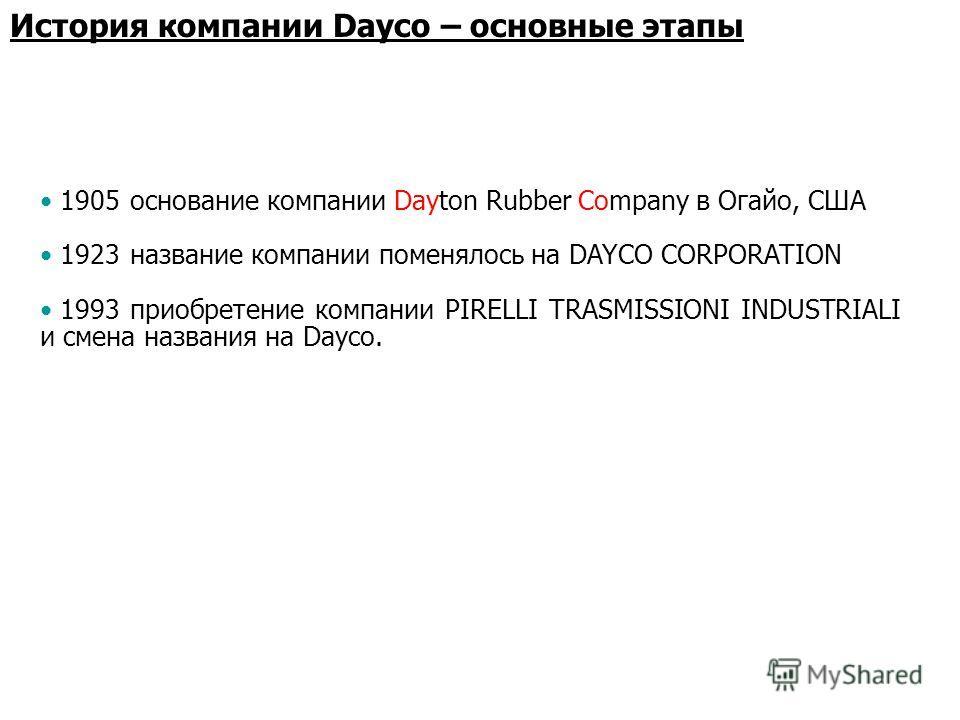 1905основание компании Dayton Rubber Company в Огайо, США 1923название компании поменялось на DAYCO CORPORATION 1993приобретение компании PIRELLI TRASMISSIONI INDUSTRIALI и смена названия на Dayco. История компании Dayco – основные этапы