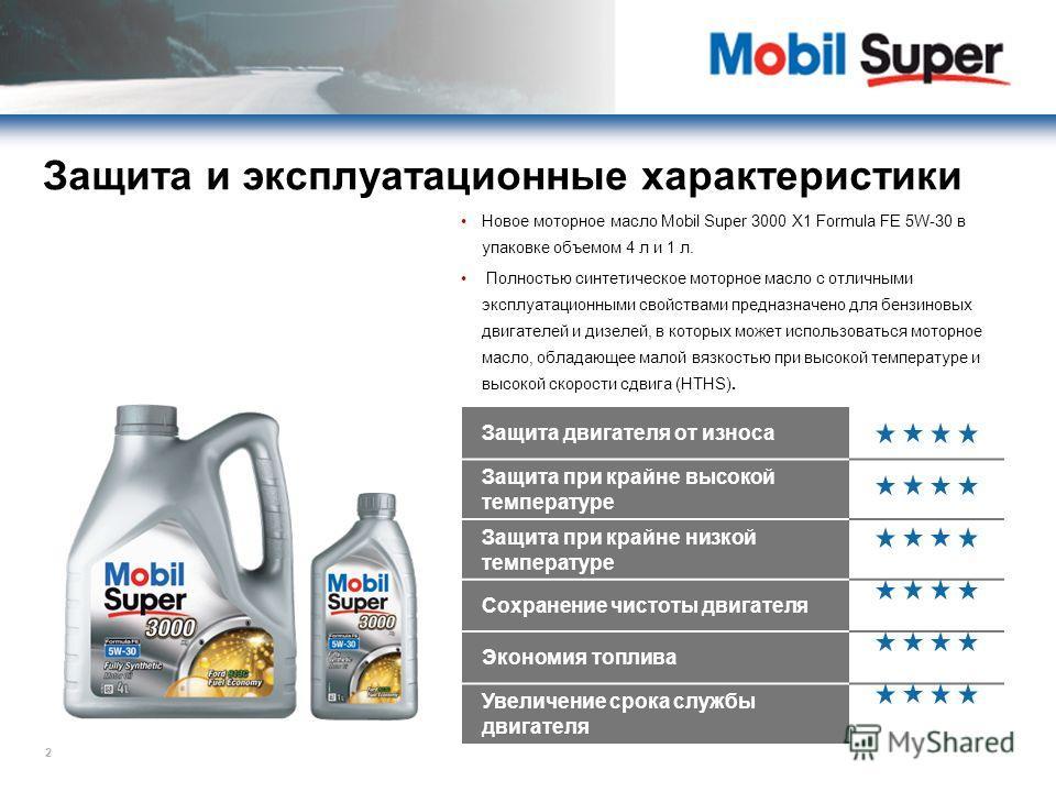 Новое моторное масло Mobil Super 3000 X1 Formula FE 5W-30 в упаковке объемом 4 л и 1 л. Полностью синтетическое моторное масло с отличными эксплуатационными свойствами предназначено для бензиновых двигателей и дизелей, в которых может использоваться