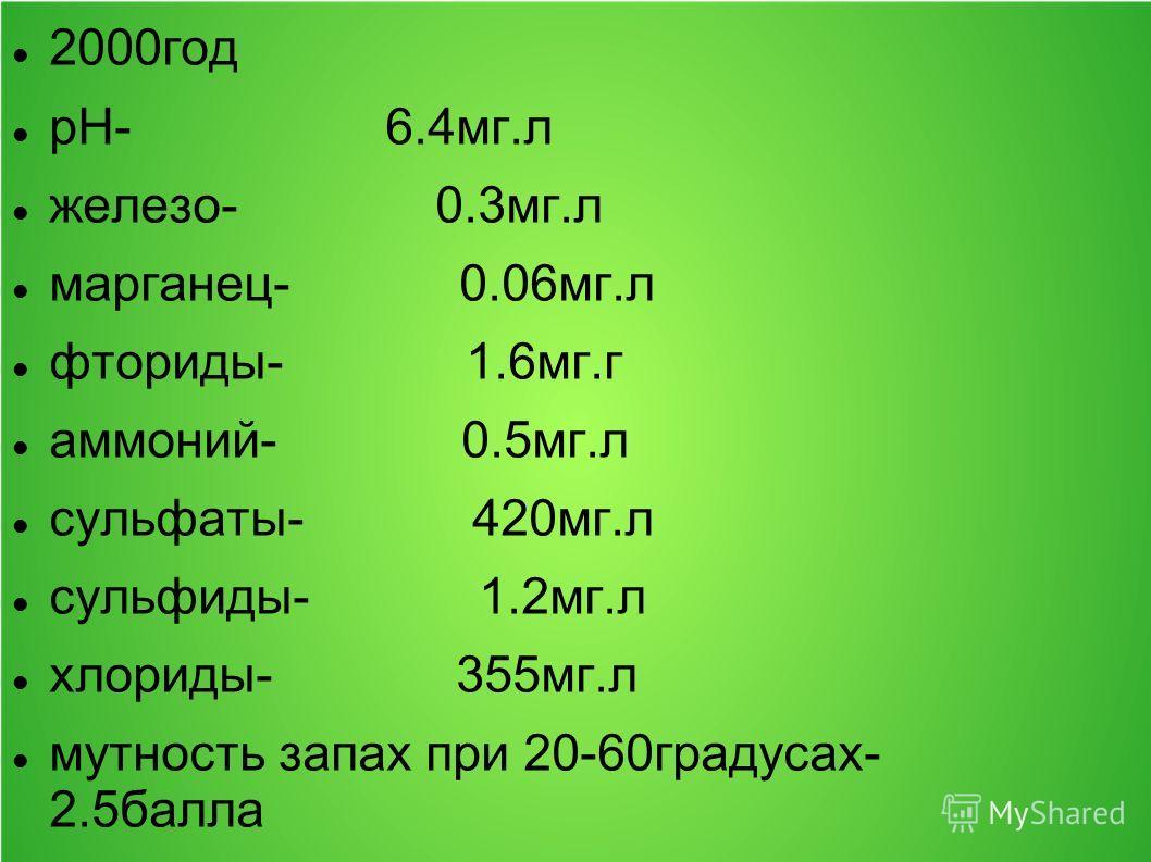 2000год pH- 6.4мг.л железо- 0.3мг.л марганец- 0.06мг.л фториды- 1.6мг.г аммоний- 0.5мг.л сульфаты- 420мг.л сульфиды- 1.2мг.л хлориды- 355мг.л мутность запах при 20-60градусах- 2.5балла цветность- 20градуссов