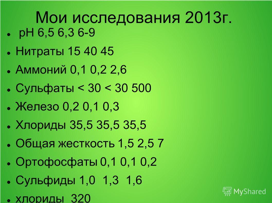 Мои исследования 2013г. рН 6,5 6,3 6-9 Нитраты 15 40 45 Аммоний 0,1 0,2 2,6 Сульфаты < 30 < 30 500 Железо 0,2 0,1 0,3 Хлориды 35,5 35,5 35,5 Общая жесткость 1,5 2,5 7 Ортофосфаты 0,1 0,1 0,2 Сульфиды 1,0 1,3 1,6 хлориды 320 мутность запах при 20-60гр