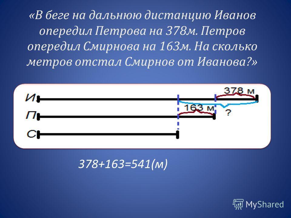 «В беге на дальнюю дистанцию Иванов опередил Петрова на 378м. Петров опередил Смирнова на 163м. На сколько метров отстал Смирнов от Иванова?» 378+163=541(м)