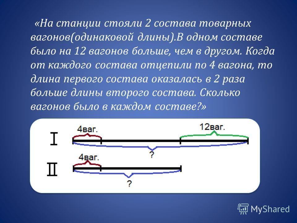 «На станции стояли 2 состава товарных вагонов(одинаковой длины).В одном составе было на 12 вагонов больше, чем в другом. Когда от каждого состава отцепили по 4 вагона, то длина первого состава оказалась в 2 раза больше длины второго состава. Сколько