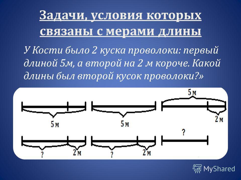 Задачи, условия которых связаны с мерами длины У Кости было 2 куска проволоки: первый длиной 5м, а второй на 2 м короче. Какой длины был второй кусок проволоки?»