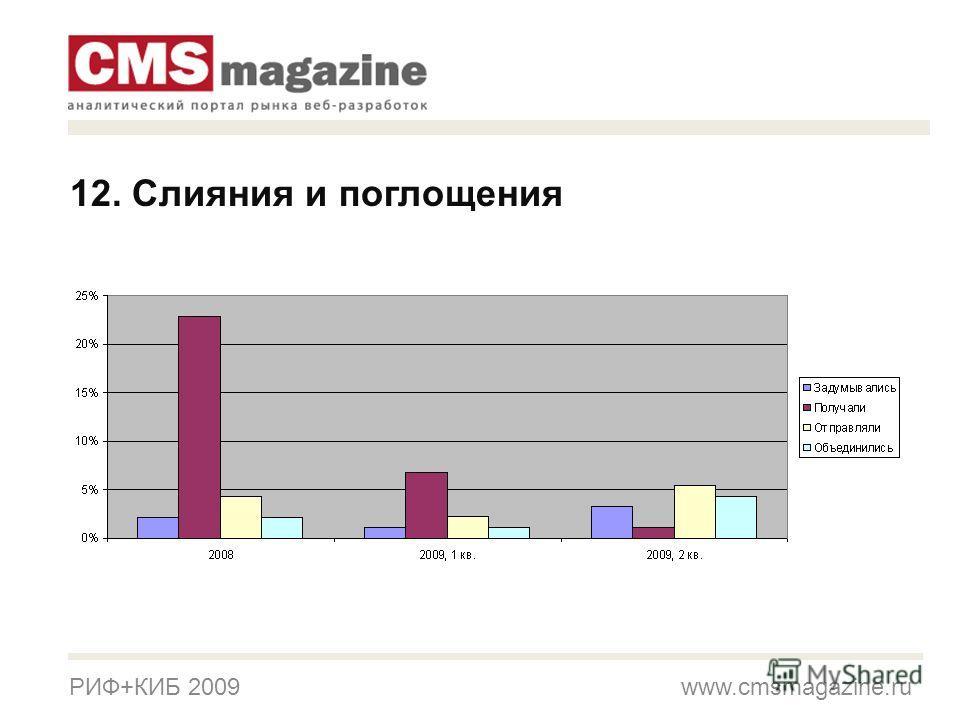 РИФ+КИБ 2009 www.cmsmagazine.ru 12. Слияния и поглощения