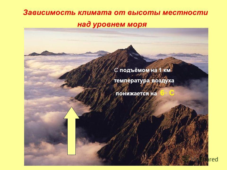 Зависимость климата от высоты местности над уровнем моря С подъёмом на 1 км температура воздуха понижается на 6 С