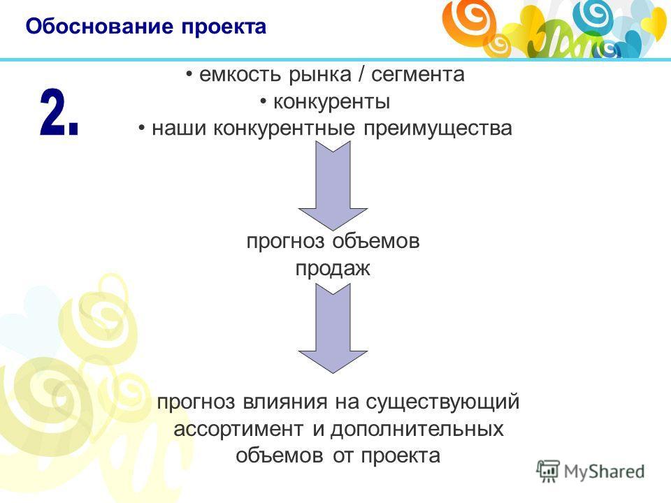 емкость рынка / сегмента конкуренты наши конкурентные преимущества Обоснование проекта прогноз объемов продаж прогноз влияния на существующий ассортимент и дополнительных объемов от проекта