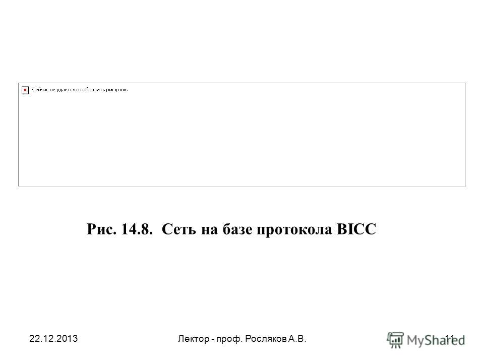 22.12.2013Лектор - проф. Росляков А.В.11 Рис. 14.8. Сеть на базе протокола BICC