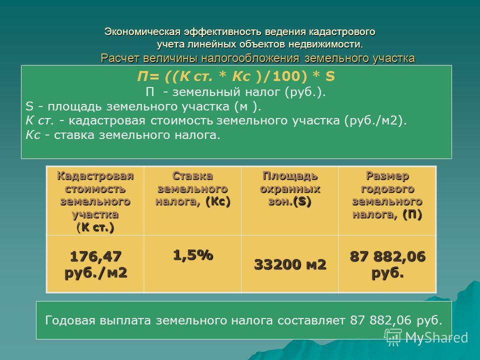 Экономическая эффективность ведения кадастрового учета линейных объектов недвижимости. Расчет величины налогообложения земельного участка. П= ((К ст. * Кс )/100) * S П - земельный налог (руб.). S - площадь земельного участка (м ). К ст. - кадастровая
