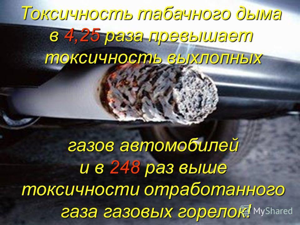 Токсичность табачного дыма в 4,25 раза превышает токсичность выхлопных газов автомобилей и в 248 раз выше и в 248 раз выше токсичности отработанного газа газовых горелок! газа газовых горелок!