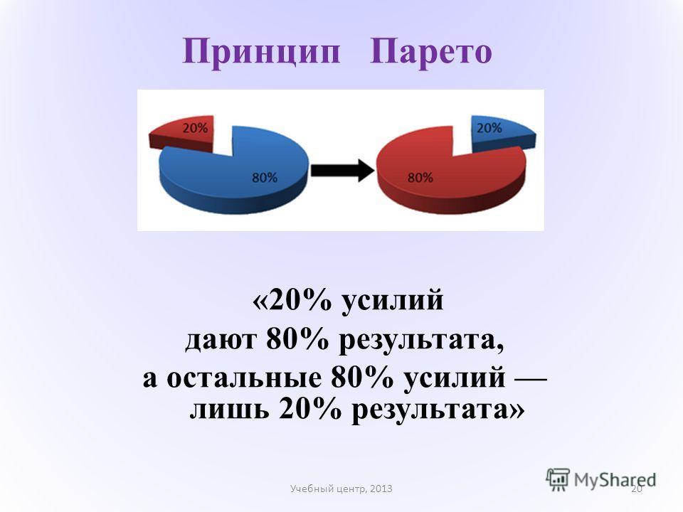 Принцип Парето «20% усилий дают 80% результата, а остальные 80% усилий лишь 20% результата» Учебный центр, 201320