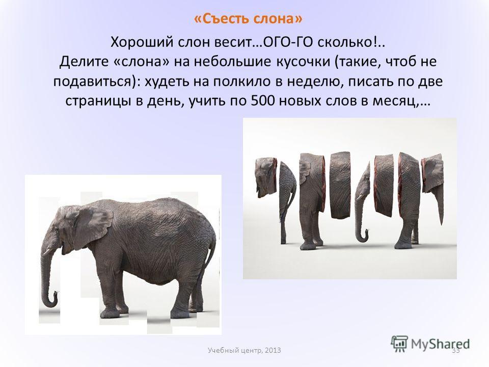 Учебный центр, 201333 Хороший слон весит…ОГО-ГО сколько!.. Делите «слона» на небольшие кусочки (такие, чтоб не подавиться): худеть на полкило в неделю, писать по две страницы в день, учить по 500 новых слов в месяц,… «Съесть слона»