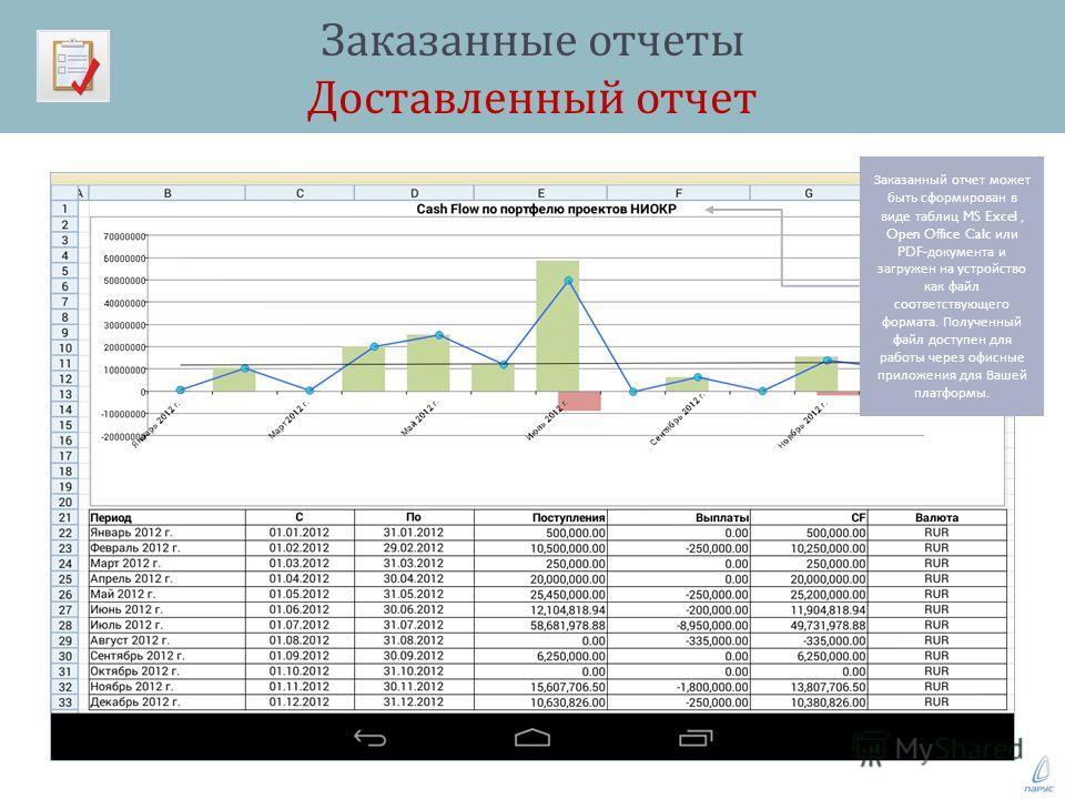 Заказанные отчеты Доставленный отчет Заказанный отчет может быть сформирован в виде таблиц MS Excel, Open Office Calc или PDF- документа и загружен на устройство как файл соответствующего формата. Полученный файл доступен для работы через офисные при