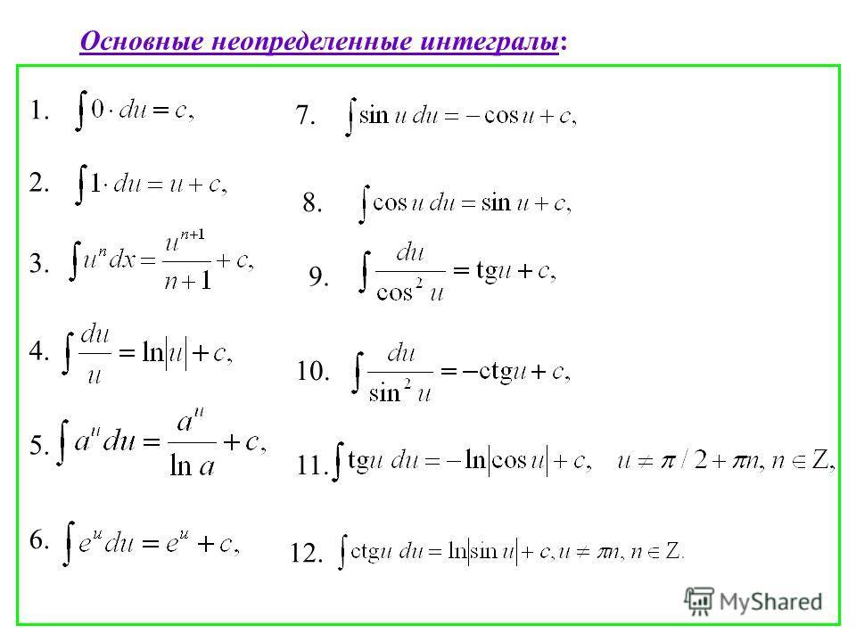Основные неопределенные интегралы: 1. 2.2. 3.3. 4.4. 5.5. 6.6. 7.7. 8.8. 9.9. 10.10. 11.11. 12.12.
