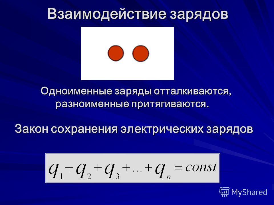 Взаимодействие зарядов Одноименные заряды отталкиваются, разноименные притягиваются. Закон сохранения электрических зарядов