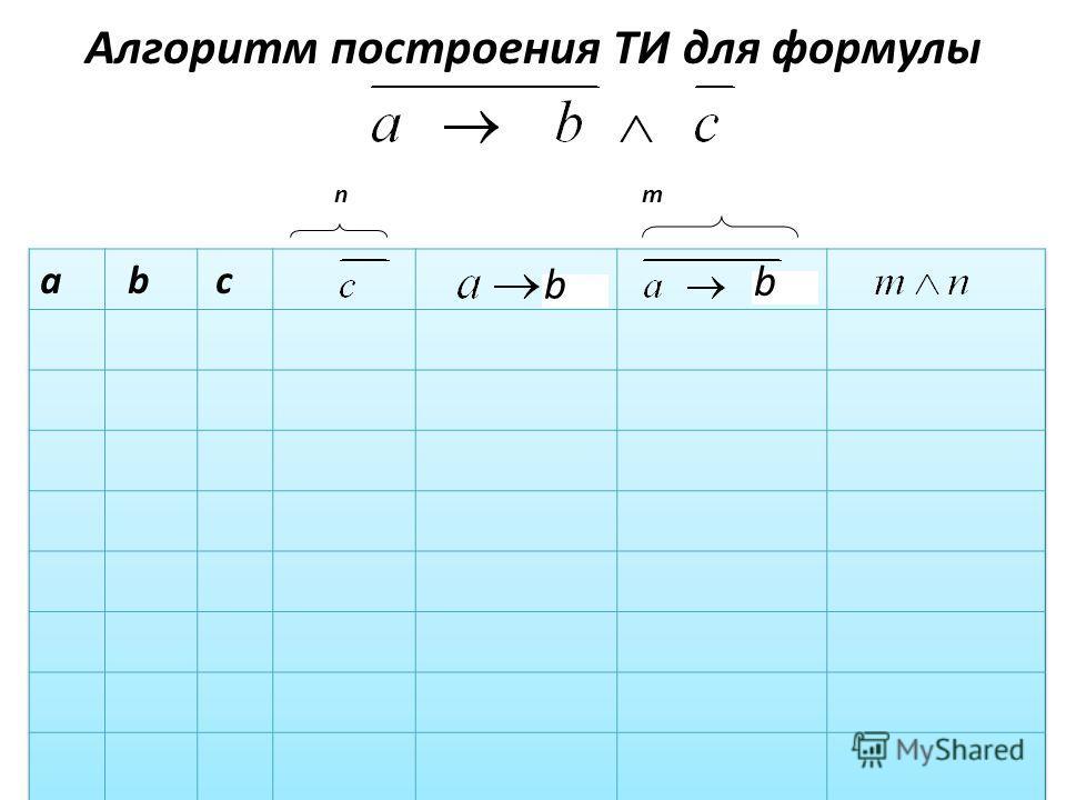 Алгоритм построения ТИ для формулы a b c n m b b