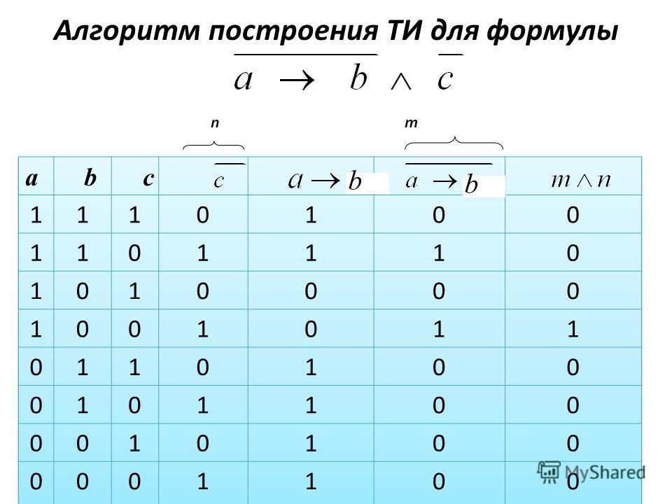 a b c b b Алгоритм построения ТИ для формулы n m