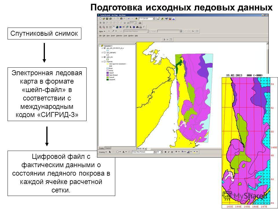Спутниковый снимок Подготовка исходных ледовых данных Электронная ледовая карта в формате «шейп-файл» в соответствии с международным кодом «СИГРИД-3» Цифровой файл с фактическим данными о состоянии ледяного покрова в каждой ячейке расчетной сетки.
