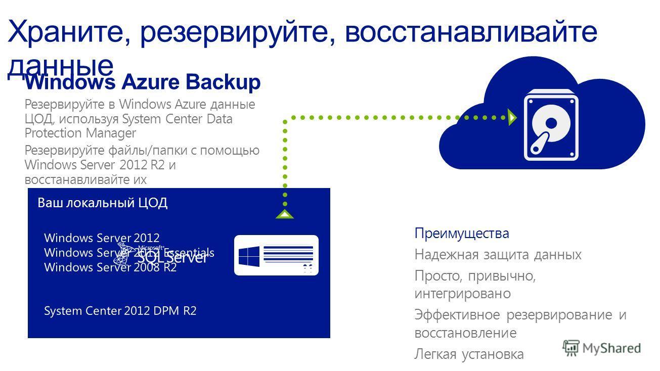 Резервируйте в Windows Azure данные ЦОД, используя System Center Data Protection Manager Резервируйте файлы/папки с помощью Windows Server 2012 R2 и восстанавливайте их Преимущества Надежная защита данных Просто, привычно, интегрировано Эффективное р