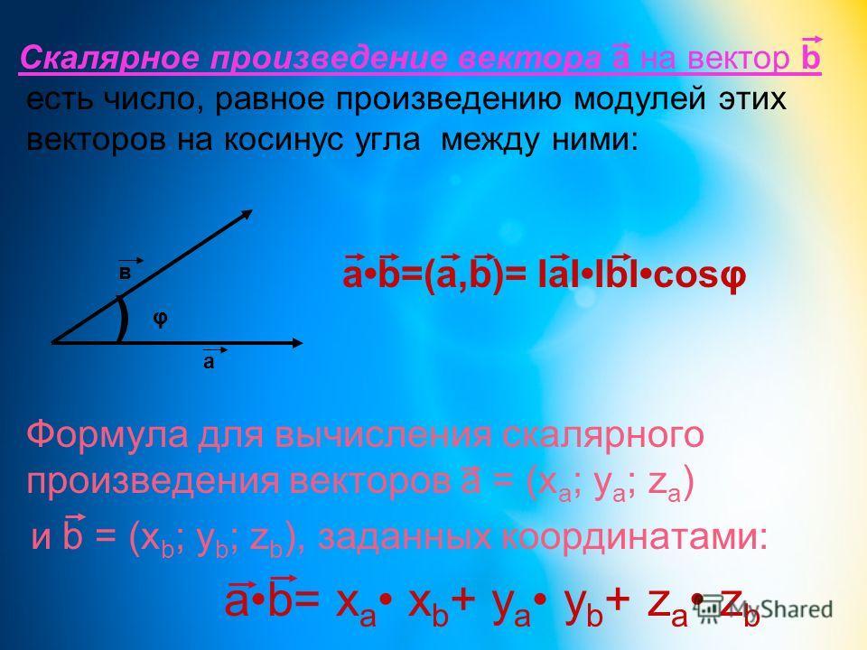 Скалярное произведение вектора а на вектор b есть число, равное произведению модулей этих векторов на косинус угла между ними: ab=(a,b)= IaIIbIcosφ Формула для вычисления скалярного произведения векторов a = (x a ; y a ; z a ) и b = (x b ; y b ; z b