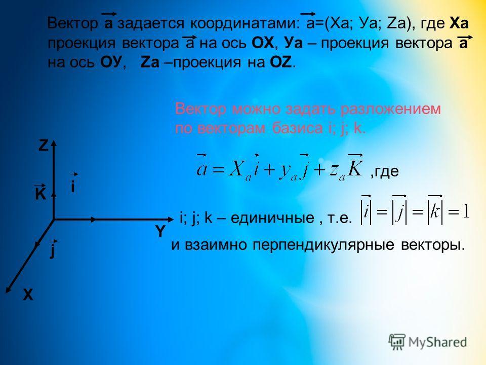 Вектор а задается координатами: а=(Ха; Уа; Zа), где Ха проекция вектора а на ось ОХ, Уа – проекция вектора а на ось ОУ, Zа –проекция на OZ. Вектор можно задать разложением по векторам базиса i; j; k.,где i; j; k – единичные, т.е. и взаимно перпендику