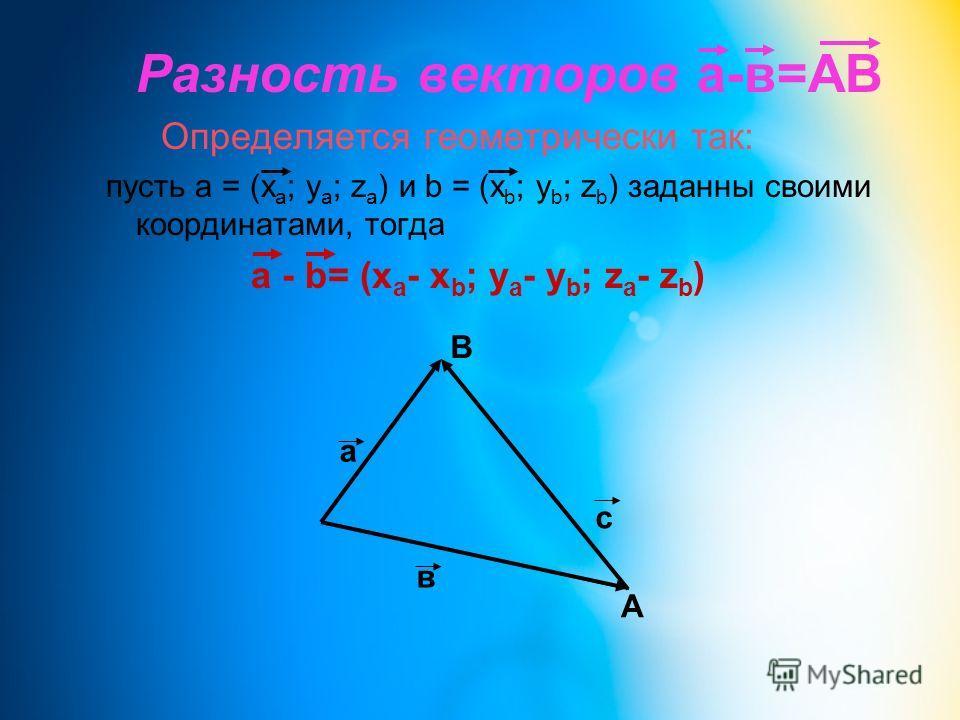 Разность векторов а-в=АВ Определяется геометрически так: пусть a = (x a ; y a ; z a ) и b = (x b ; y b ; z b ) заданны своими координатами, тогда a - b= (x a - x b ; y a - y b ; z a - z b ) с А В а в