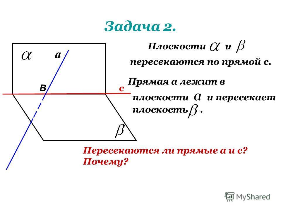 Задача 2. Плоскости и пересекаются по прямой с. Прямая а лежит в плоскости а и пересекает плоскость. Пересекаются ли прямые а и с? Почему? с В a