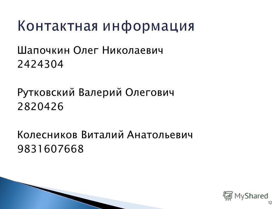 Шапочкин Олег Николаевич 2424304 Рутковский Валерий Олегович 2820426 Колесников Виталий Анатольевич 9831607668 12