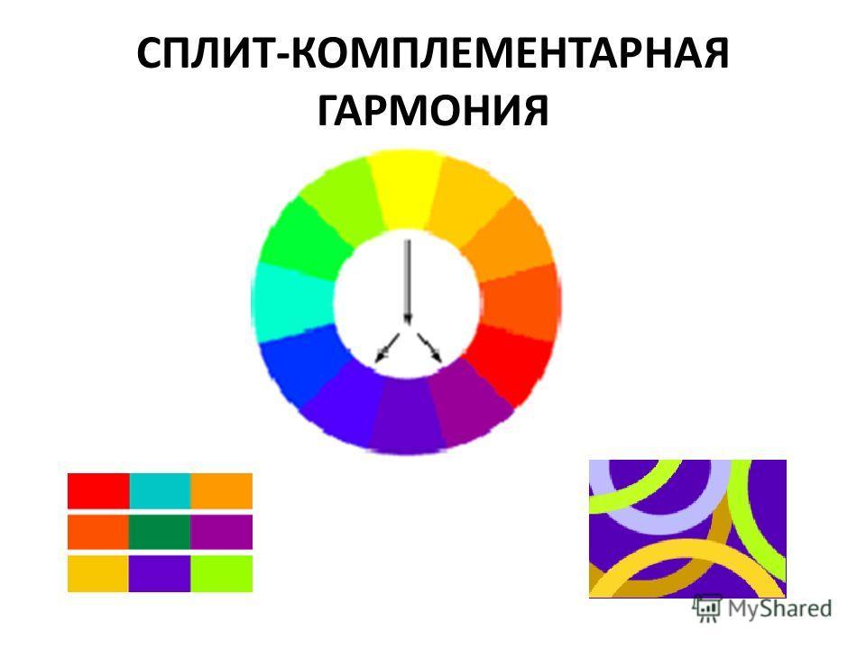 СПЛИТ-КОМПЛЕМЕНТАРНАЯ ГАРМОНИЯ