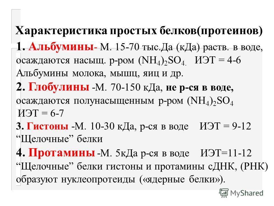 Простые (протеины) 1. Альбумины 2. Глобулины 3. Гистоны 4. Протамины 5. Глютелины 6. Проламины 7. Протеиноиды (склеропротеины) Сложные (протеиды) 1. Нуклеопротеины 2. Хромопротеины 3. Фосфопротеины 4. Гликопротеины 5. Липопротеины 6. Металлопротеины