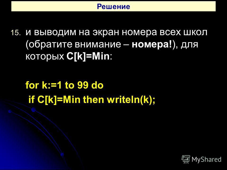 15. 15. и выводим на экран номера всех школ (обратите внимание – номера!), для которых C[k]=Min: for k:=1 to 99 do if C[k]=Min then writeln(k); Решение