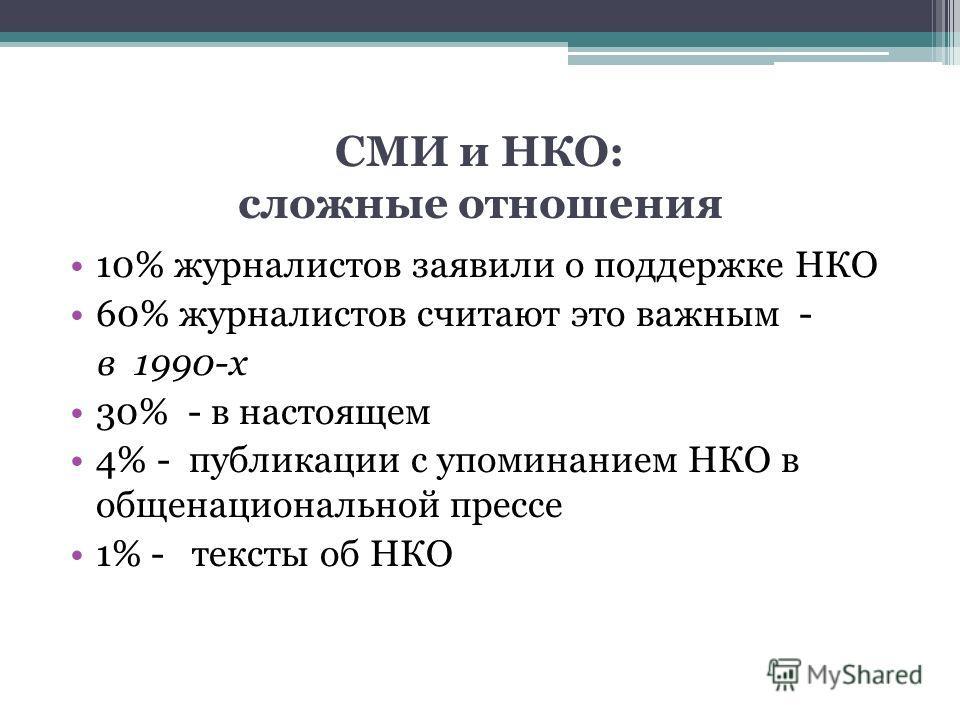 СМИ и НКО: сложные отношения 10% журналистов заявили о поддержке НКО 60% журналистов считают это важным - в 1990-х 30% - в настоящем 4% - публикации с упоминанием НКО в общенациональной прессе 1% - тексты об НКО