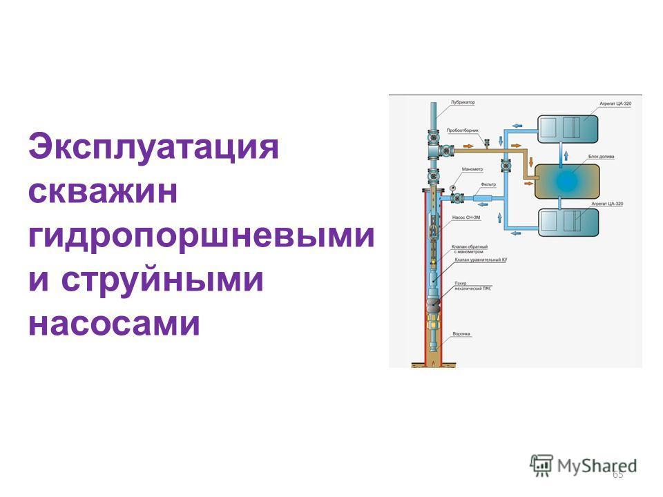 Эксплуатация скважин гидропоршневыми и струйными насосами 65