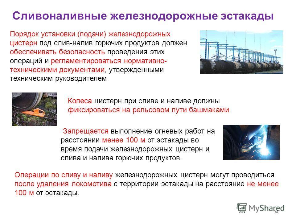 Сливоналивные железнодорожные эстакады Порядок установки (подачи) железнодорожных цистерн под слив-налив горючих продуктов должен обеспечивать безопасность проведения этих операций и регламентироваться нормативно- техническими документами, утвержденн