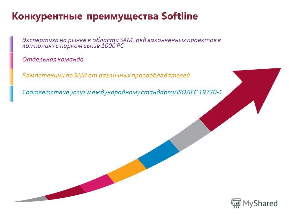 Экспертиза на рынке в области SAM, ряд законченных проектов в компаниях с парком выше 1000 PC Отдельная команда Компетенции по SAM от различных правообладателей Соответствие услуг международному стандарту ISO/IEC 19770-1