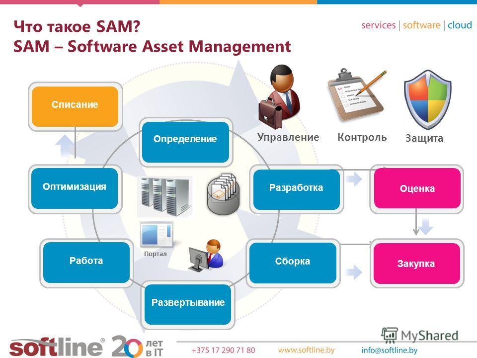 Портал v v v v v v v v Что такое SAM? SAM – Software Asset Management Оптимизация Работа Разработка Определение Развертывание Сборка Оценка Закупка Списание Защита Контроль Управление