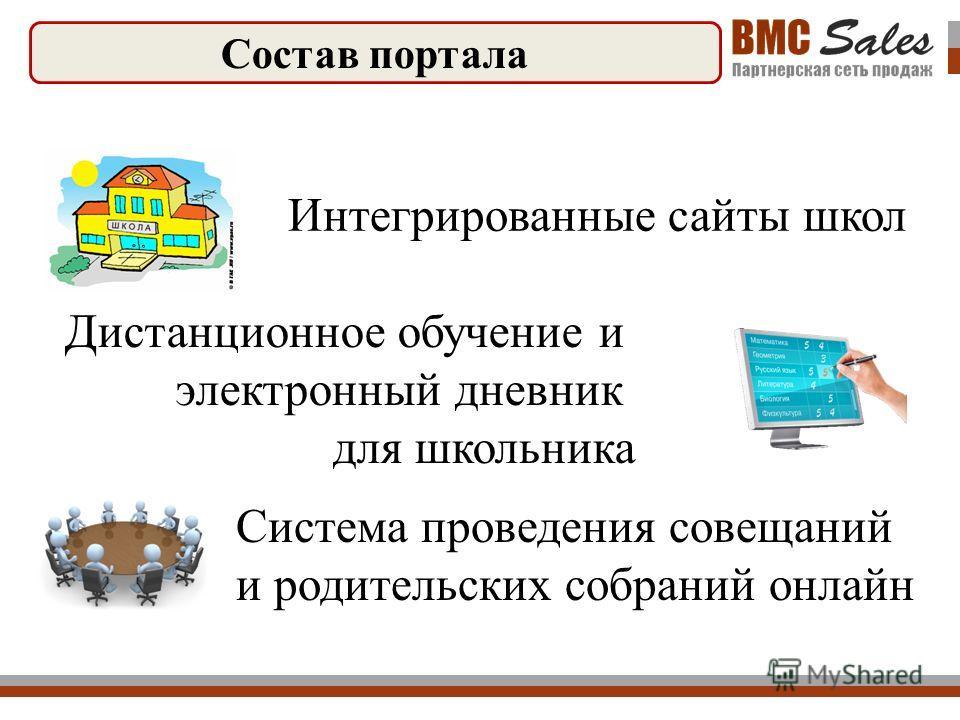 Состав портала Дистанционное обучение и электронный дневник для школьника Интегрированные сайты школ Система проведения совещаний и родительских собраний онлайн