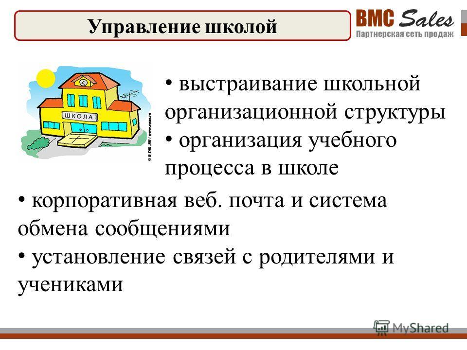 Управление школой корпоративная веб. почта и система обмена сообщениями установление связей с родителями и учениками выстраивание школьной организационной структуры организация учебного процесса в школе