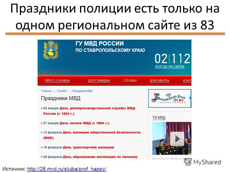 Идея Школы Открытых Данных Праздники полиции есть только на одном региональном сайте из 83 10 Источник: http://26.mvd.ru/slujba/prof_happy/http://26.mvd.ru/slujba/prof_happy/