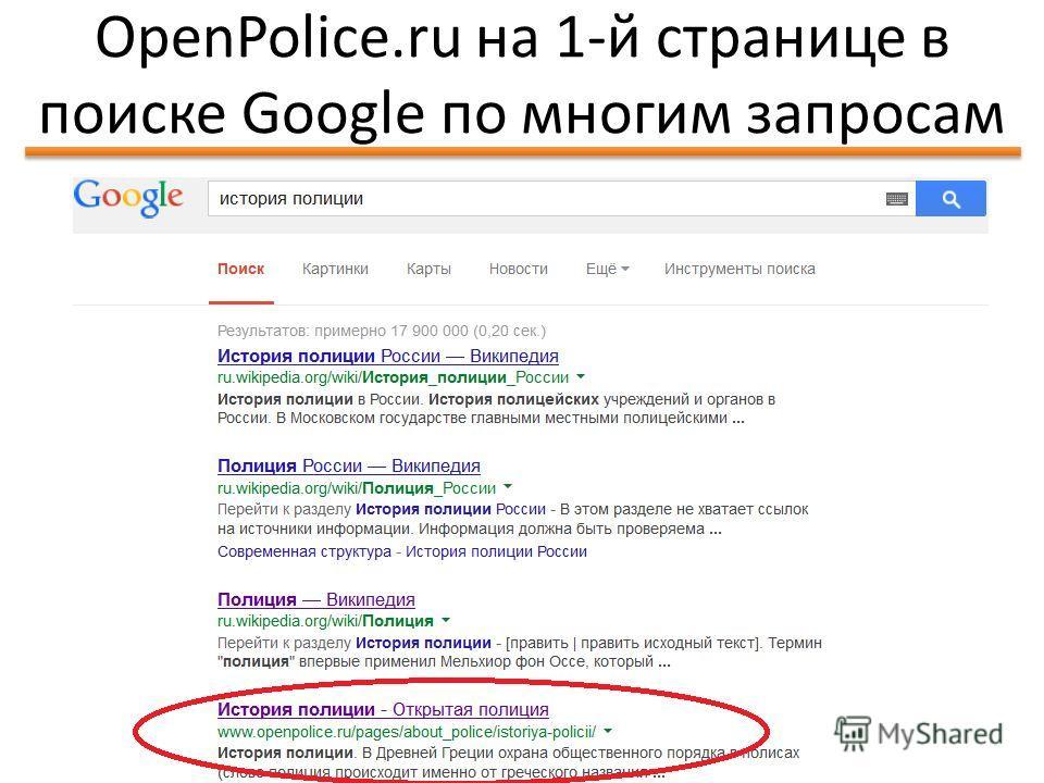Идея Школы Открытых Данных OpenPolice.ru на 1-й странице в поиске Google по многим запросам 18