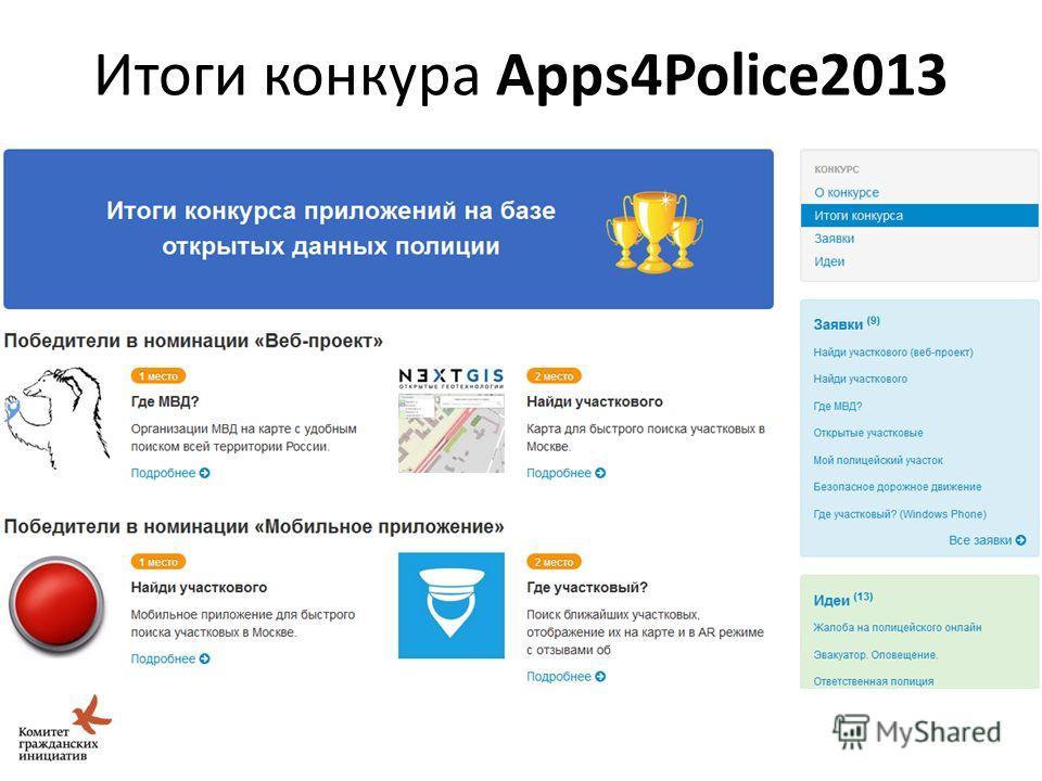 Идея Школы Открытых Данных Приложения на открытых данных полиции Комфорт – гражданам Экономия – властям Итоги конкура Apps4Police2013 50