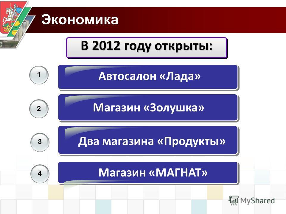 Экономика В 2012 году открыты: Автосалон «Лада» Магазин «Золушка» Два магазина «Продукты» 1 2 3 4 Магазин «МАГНАТ»