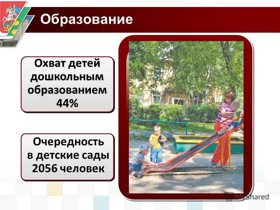 Образование Охват детей дошкольным образованием 44% Очередность в детские сады 2056 человек