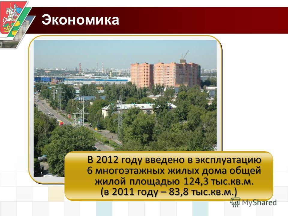 Экономика В 2012 году введено в эксплуатацию 6 многоэтажных жилых дома общей жилой площадью 124,3 тыс.кв.м. 6 многоэтажных жилых дома общей жилой площадью 124,3 тыс.кв.м. (в 2011 году – 83,8 тыс.кв.м.)