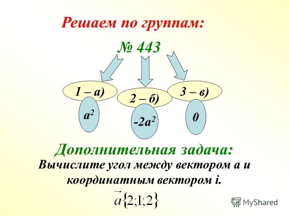 443 Решаем по группам: 1 – а) 2 – б) 3 – в) а2а2 -2а 2 0 Дополнительная задача: Вычислите угол между вектором а и координатным вектором i.